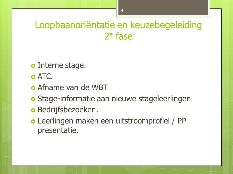 Vervolg loopbaanoriëntatie en keuzebegeleiding 2 e fase  Transitiegesprekken / presentatie uitstroomprofiel.