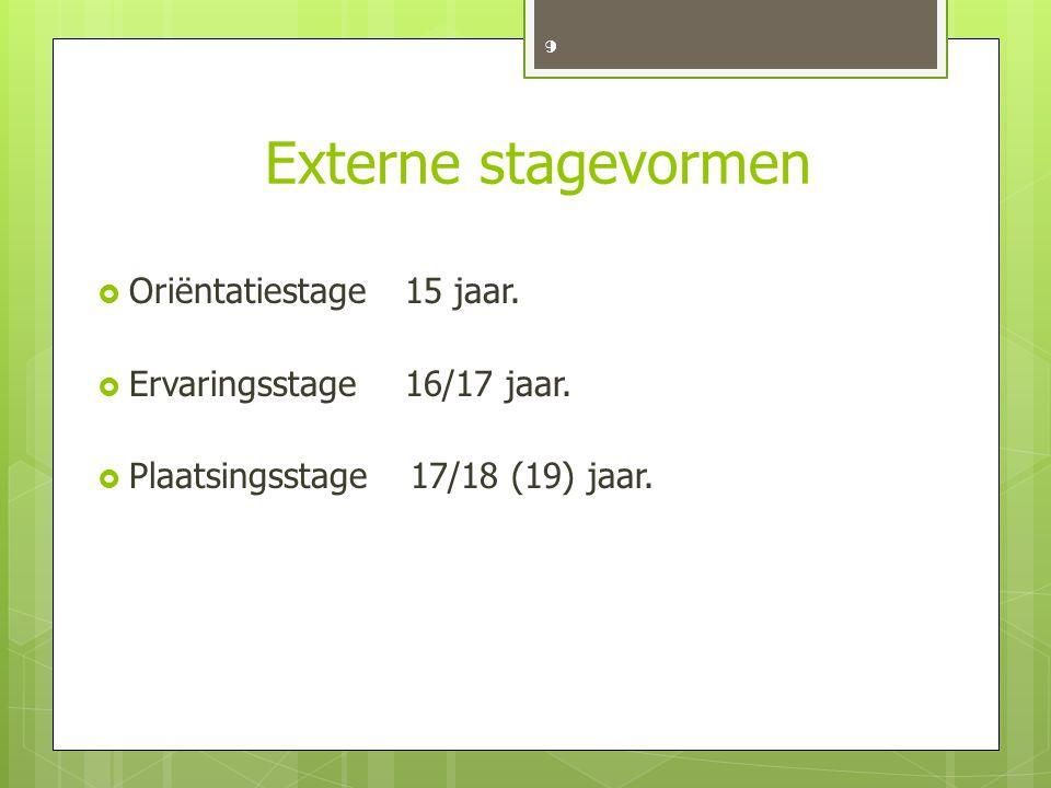 Organisatorisch  Op zoek naar een plek  Akkoordverklaring ouders  Verzekering  Intake / afspraken  Stagecontract / stageplan  Duur stage 10