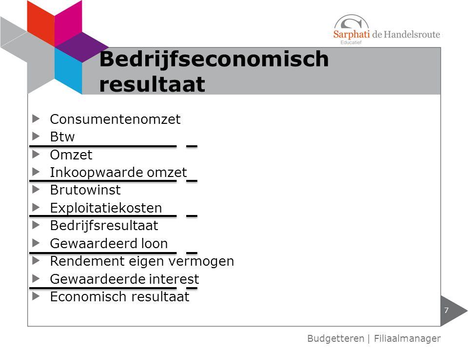 Consumentenomzet Btw Omzet Inkoopwaarde omzet Brutowinst Exploitatiekosten Bedrijfsresultaat Gewaardeerd loon Rendement eigen vermogen Gewaardeerde in
