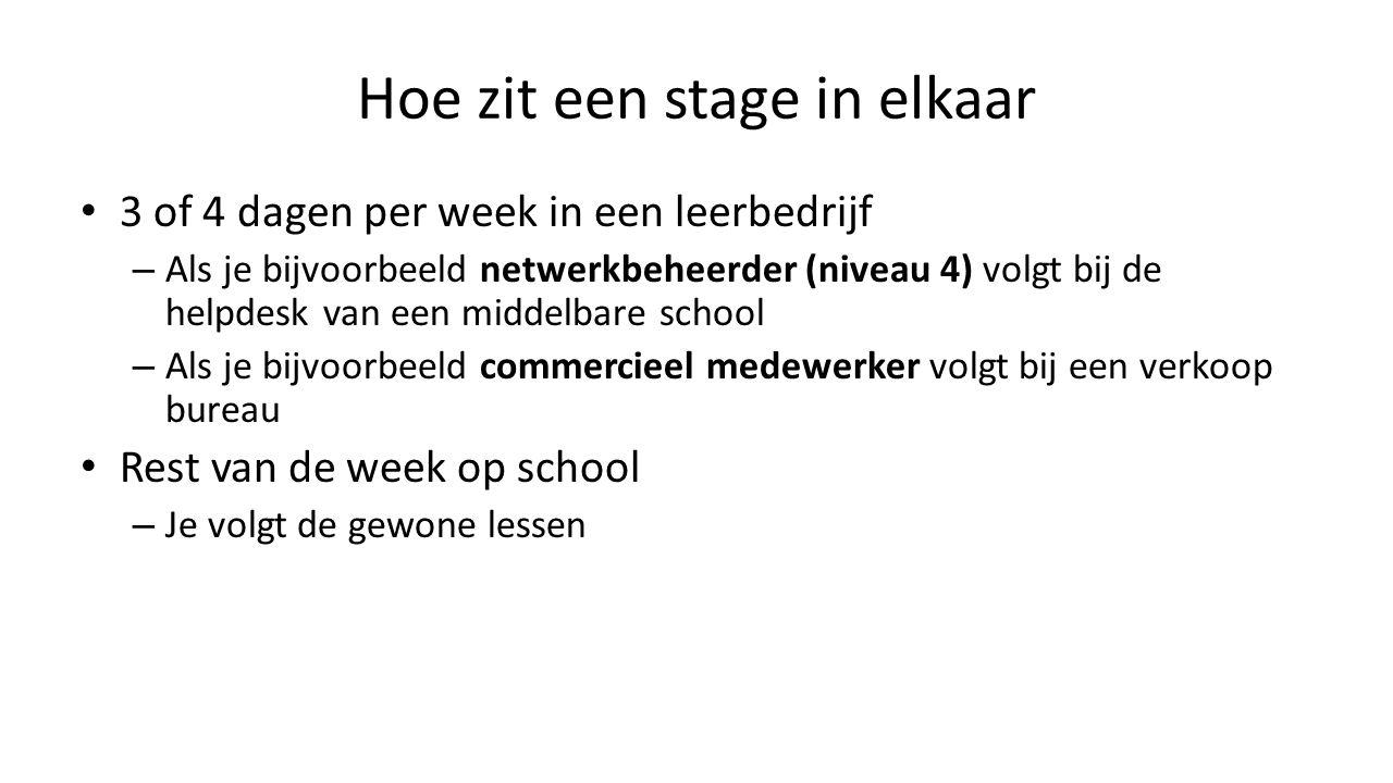 Hoe zit een stage in elkaar 3 of 4 dagen per week in een leerbedrijf – Als je bijvoorbeeld netwerkbeheerder (niveau 4) volgt bij de helpdesk van een m