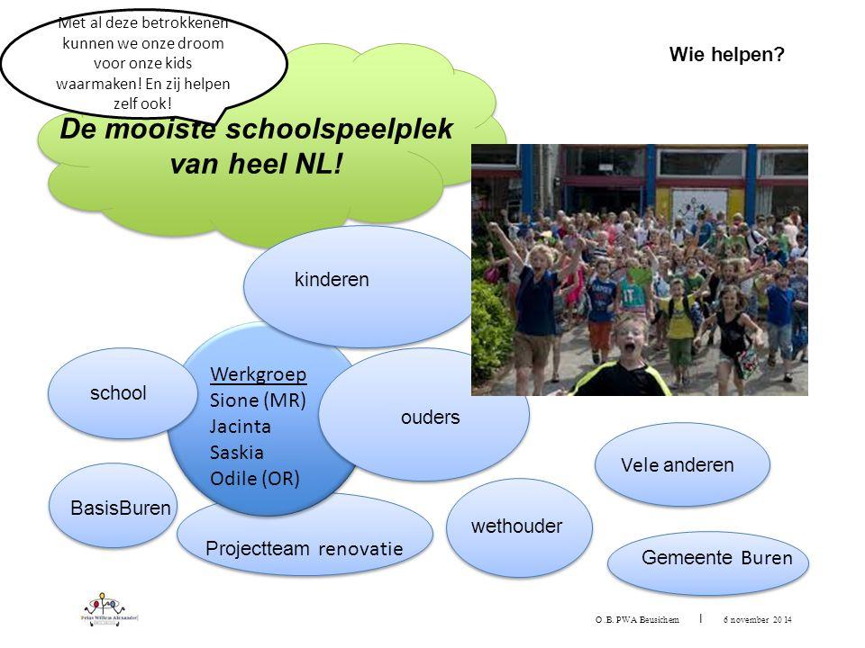 Werkgroep Sione (MR) Jacinta Saskia Odile (OR) ouders wethouder BasisBuren Projectteam renovatie Gemeente Buren Vele anderen De mooiste schoolspeelplek van heel NL.