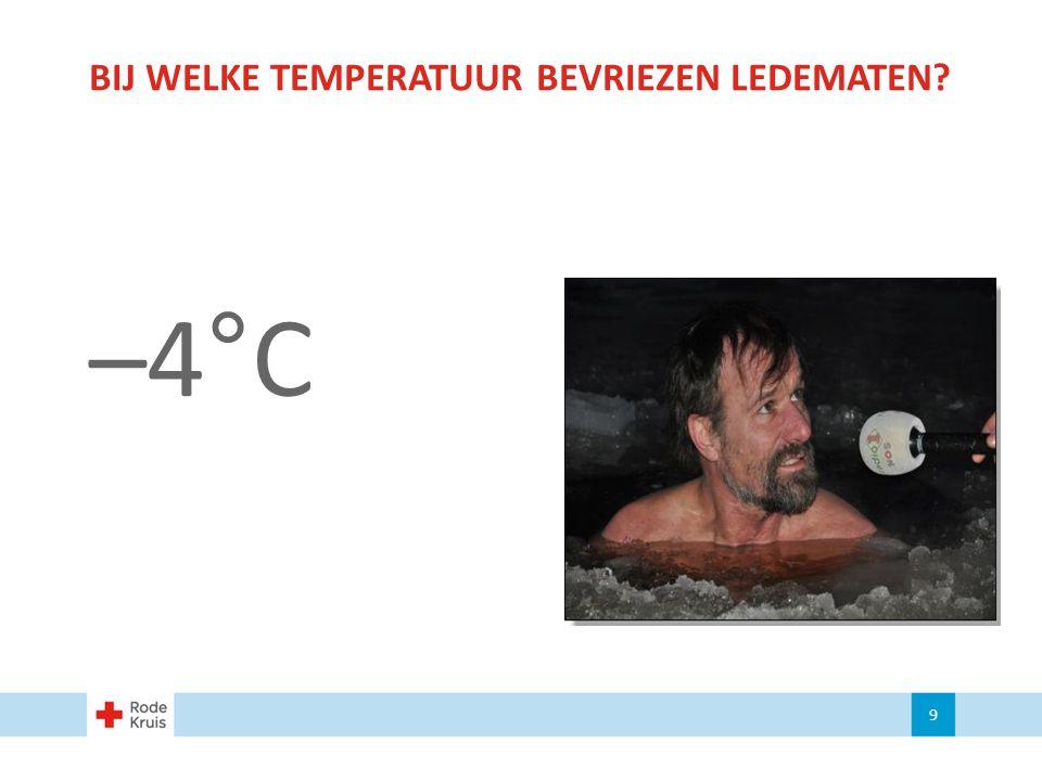 VOORBEREIDING OP KOUDE Koning winter Thema