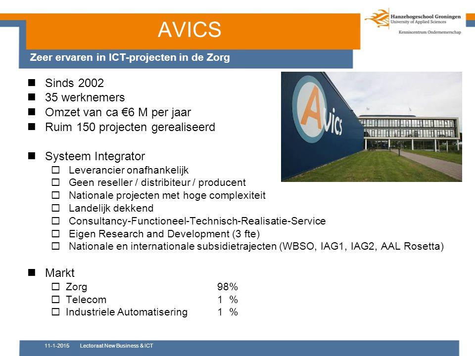 AVICS Zeer ervaren in ICT-projecten in de Zorg 11-1-2015Lectoraat New Business & ICT Sinds 2002 35 werknemers Omzet van ca €6 M per jaar Ruim 150 proj