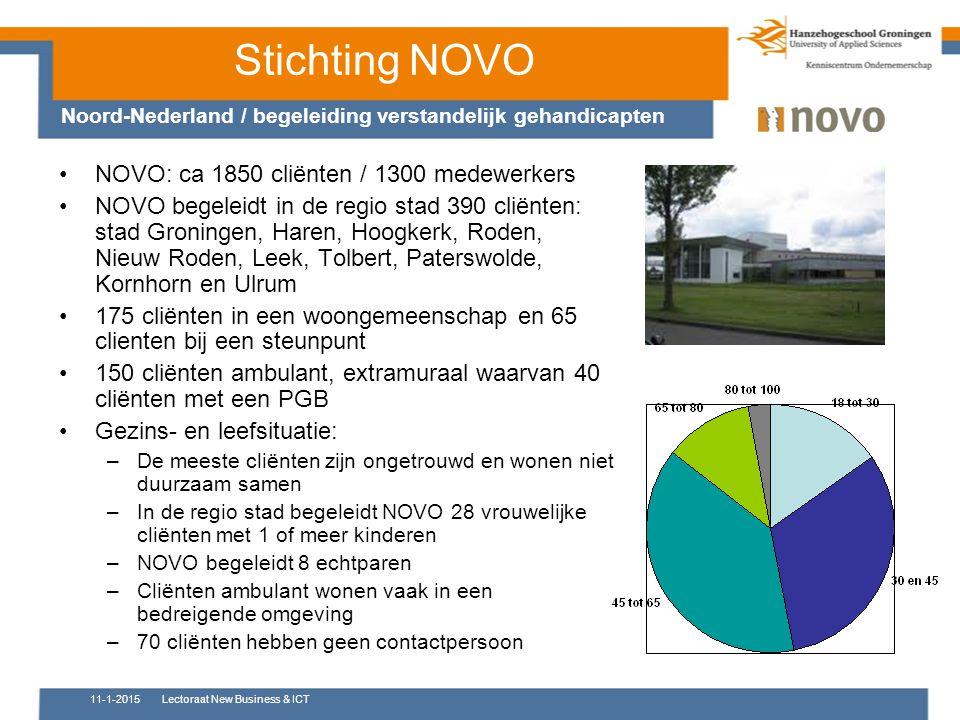 NOVO: ca 1850 cliënten / 1300 medewerkers NOVO begeleidt in de regio stad 390 cliënten: stad Groningen, Haren, Hoogkerk, Roden, Nieuw Roden, Leek, Tol