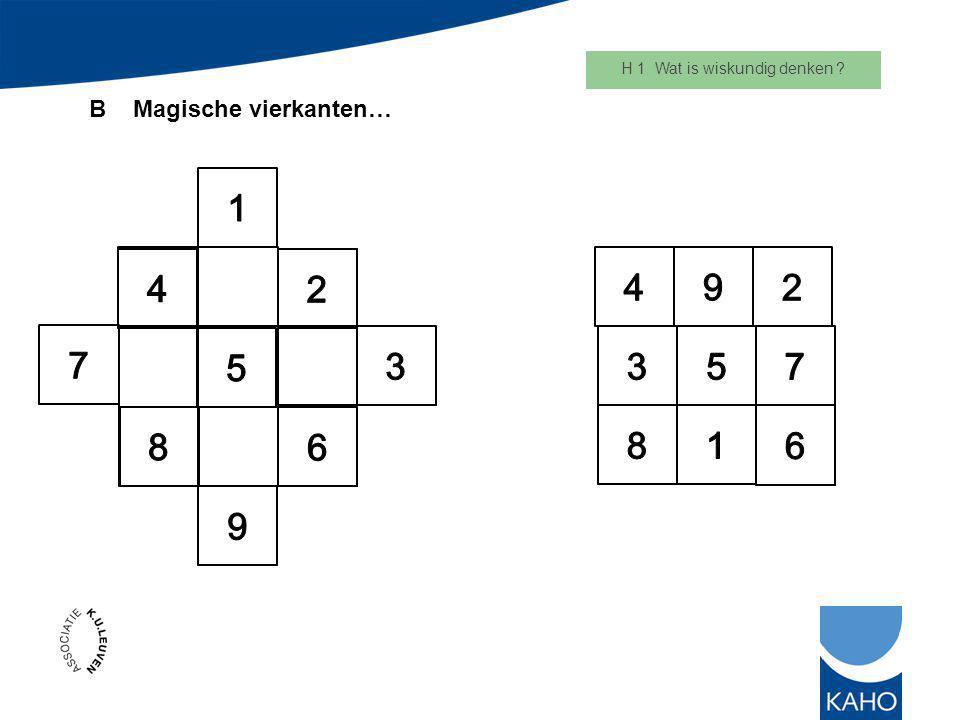 H 1 Wat is wiskundig denken ? B Magische vierkanten…