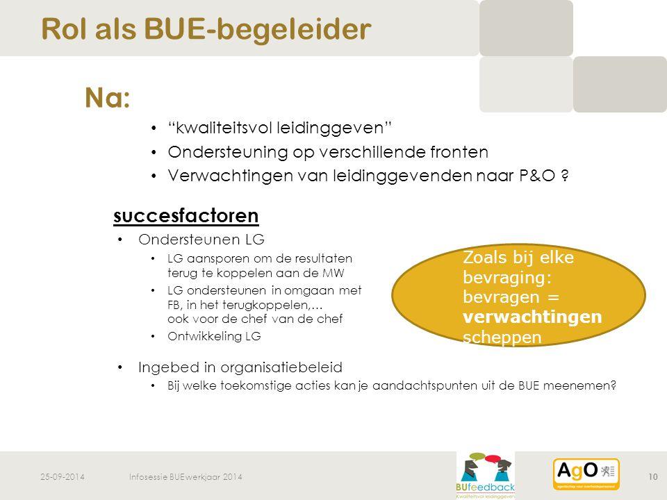 """25-09-2014Infosessie BUE werkjaar 201410 Na: """"kwaliteitsvol leidinggeven"""" Ondersteuning op verschillende fronten Verwachtingen van leidinggevenden naa"""
