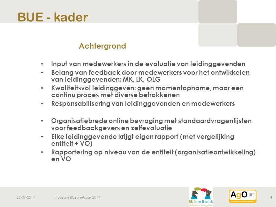 25-09-2014Infosessie BUE werkjaar 20144 Achtergrond Input van medewerkers in de evaluatie van leidinggevenden Belang van feedback door medewerkers voo