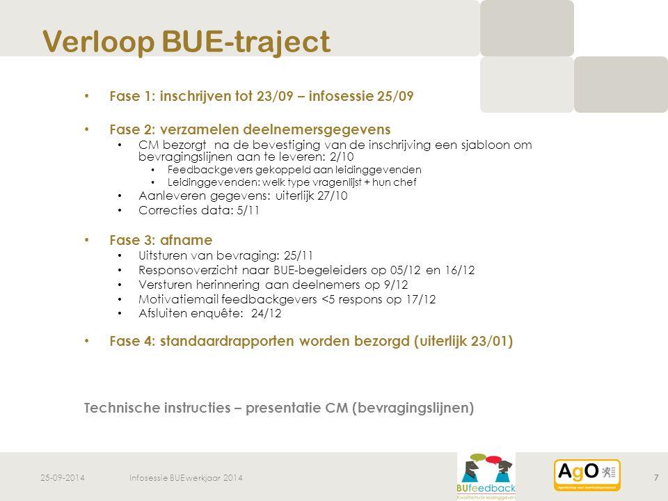 25-09-2014Infosessie BUE werkjaar 20147 Fase 1: inschrijven tot 23/09 – infosessie 25/09 Fase 2: verzamelen deelnemersgegevens CM bezorgt na de bevest