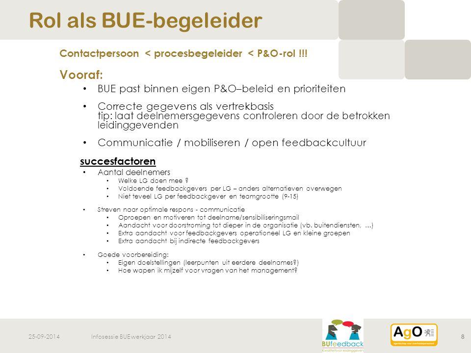 25-09-2014Infosessie BUE werkjaar 20148 Contactpersoon < procesbegeleider < P&O-rol !!! Vooraf: BUE past binnen eigen P&O–beleid en prioriteiten Corre
