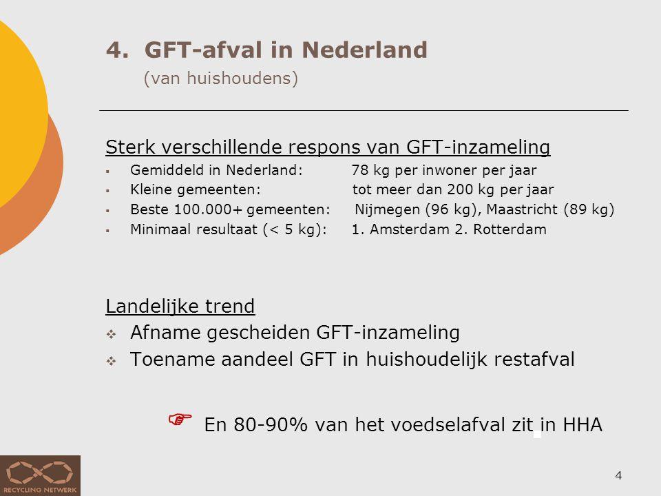 4. GFT-afval in Nederland (van huishoudens) 4 Sterk verschillende respons van GFT-inzameling  Gemiddeld in Nederland: 78 kg per inwoner per jaar  Kl