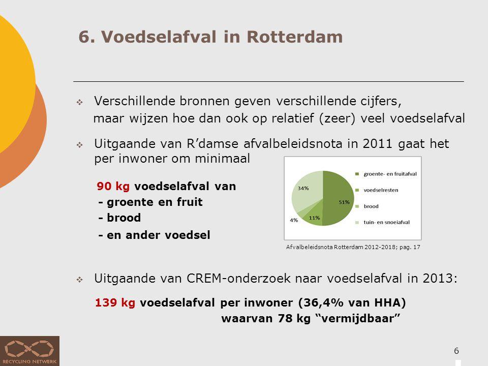 6. Voedselafval in Rotterdam  Verschillende bronnen geven verschillende cijfers, maar wijzen hoe dan ook op relatief (zeer) veel voedselafval  Uitga