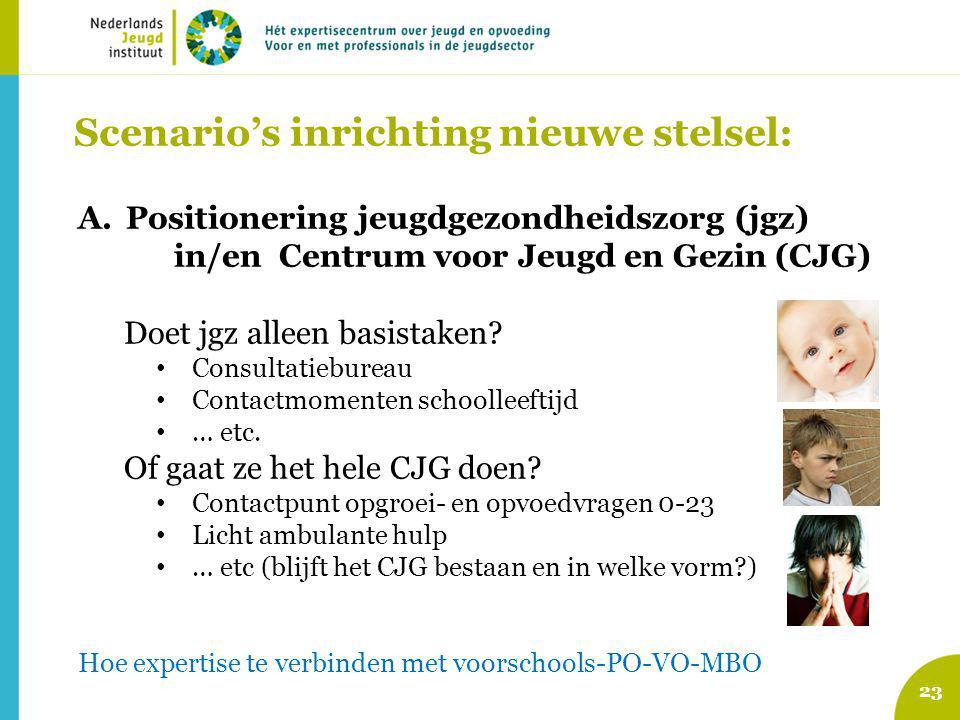 Scenario's inrichting nieuwe stelsel: 23 A.Positionering jeugdgezondheidszorg (jgz) in/en Centrum voor Jeugd en Gezin (CJG) Doet jgz alleen basistaken.