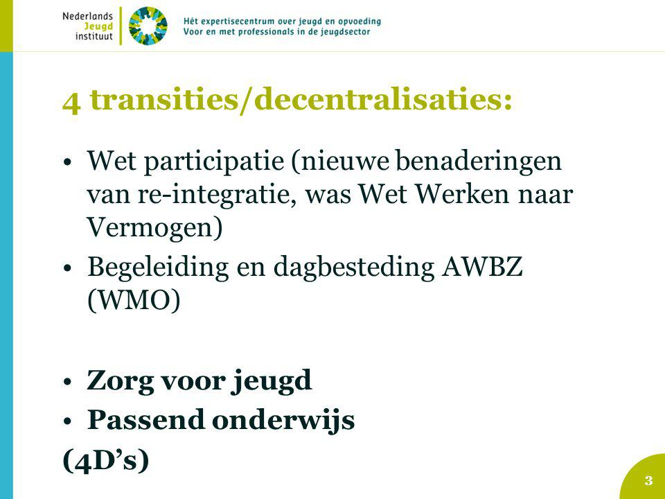 24 B.Verhouding CJG – WMO Wijkteam – 1 e lijnshulp B1.
