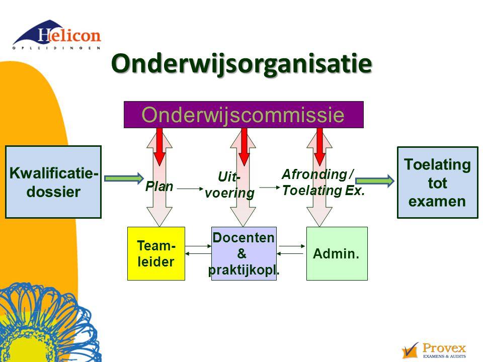Onderwijsorganisatie Team- leider Docenten & praktijkopl.