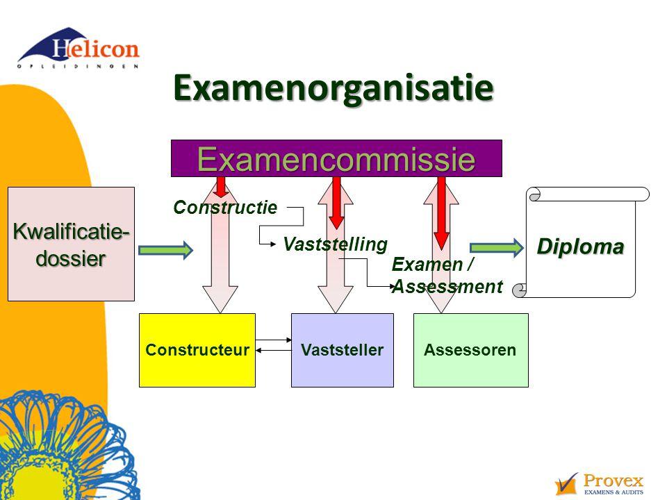 Examenorganisatie ConstructeurVaststellerAssessoren Examencommissie Kwalificatie-dossierDiploma Constructie Vaststelling Examen / Assessment