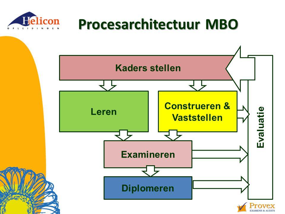 Procesarchitectuur MBO Kaders stellen Leren Construeren & Vaststellen Examineren Diplomeren Evaluatie