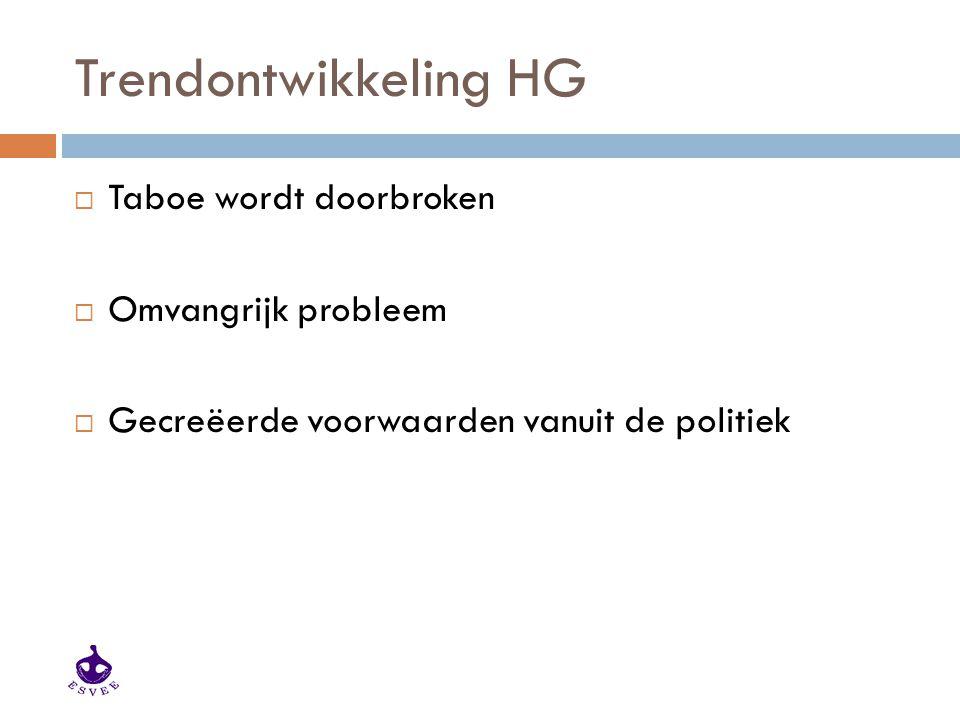 Trendontwikkeling HG  Taboe wordt doorbroken  Omvangrijk probleem  Gecreëerde voorwaarden vanuit de politiek