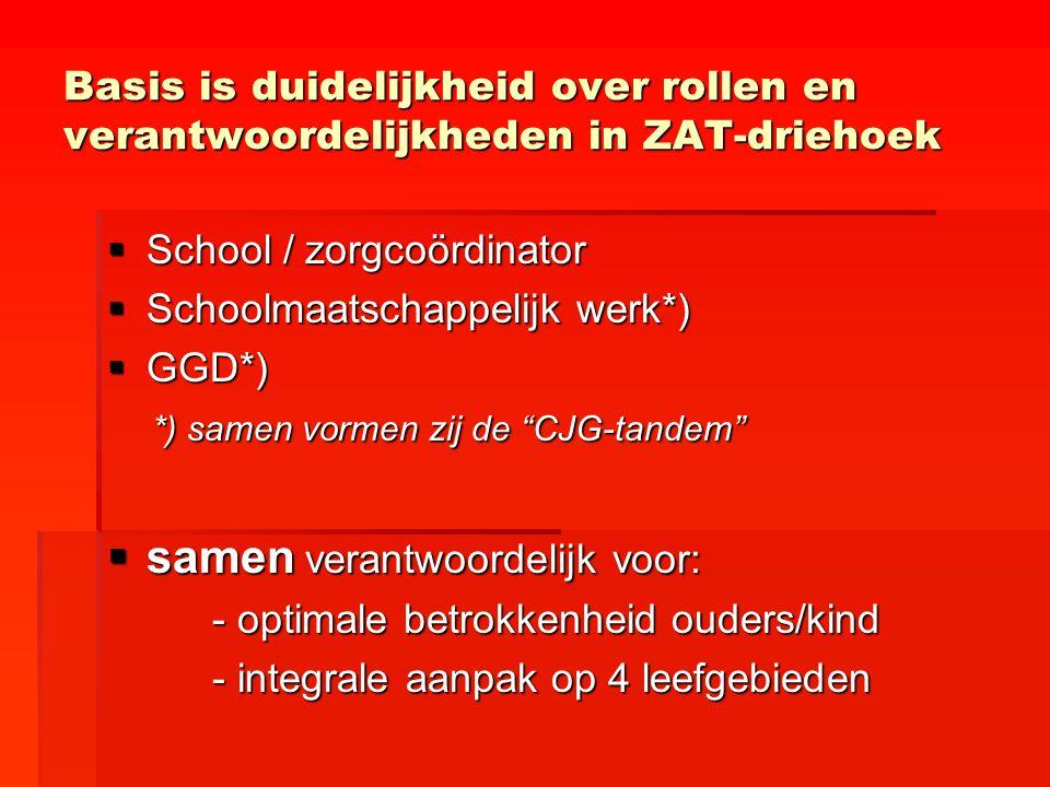 Basis is duidelijkheid over rollen en verantwoordelijkheden in ZAT-driehoek  School / zorgcoördinator  Schoolmaatschappelijk werk*)  GGD*) *) samen