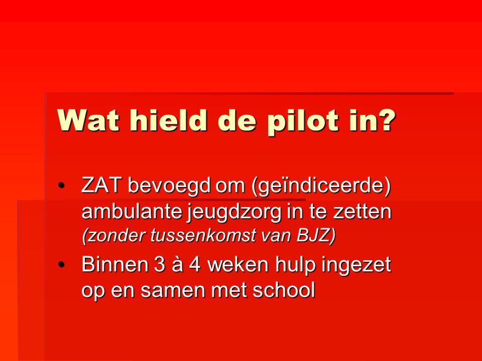 Wat hield de pilot in? ZAT bevoegd om (geïndiceerde) ambulante jeugdzorg in te zetten (zonder tussenkomst van BJZ)ZAT bevoegd om (geïndiceerde) ambula