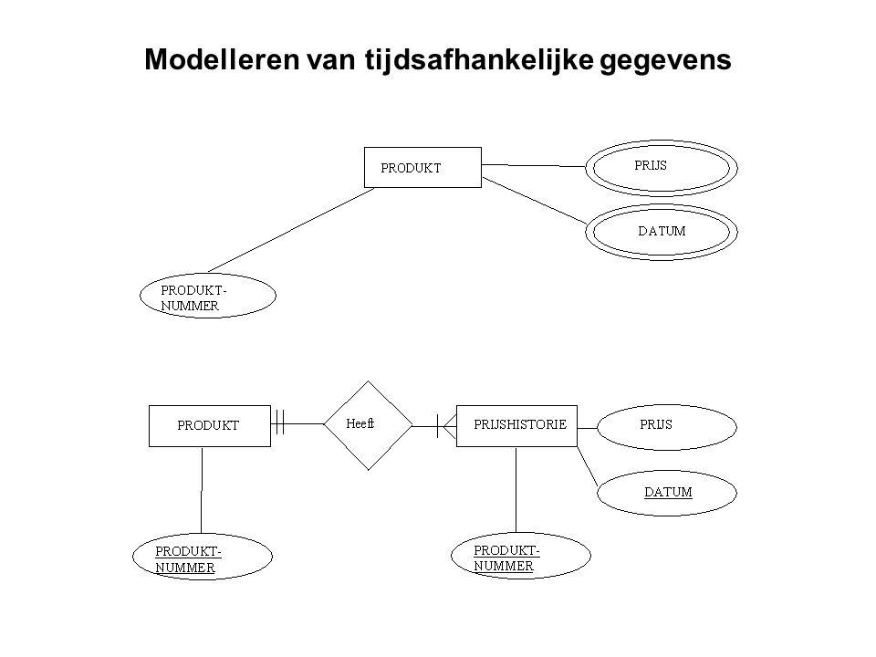 Modelleren van tijdsafhankelijke gegevens