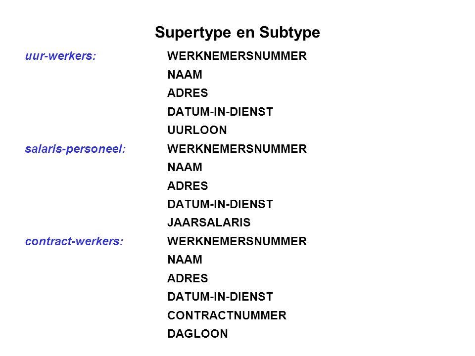 Supertype en Subtype uur-werkers:WERKNEMERSNUMMER NAAM ADRES DATUM-IN-DIENST UURLOON salaris-personeel:WERKNEMERSNUMMER NAAM ADRES DATUM-IN-DIENST JAA