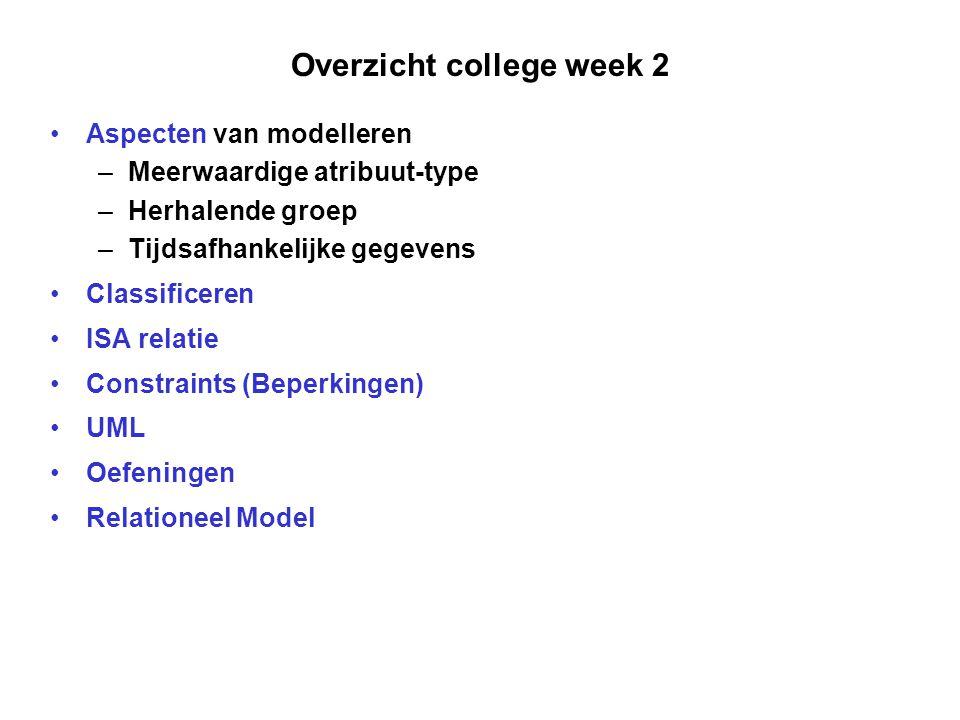 Overzicht college week 2 Aspecten van modelleren –Meerwaardige atribuut-type –Herhalende groep –Tijdsafhankelijke gegevens Classificeren ISA relatie C