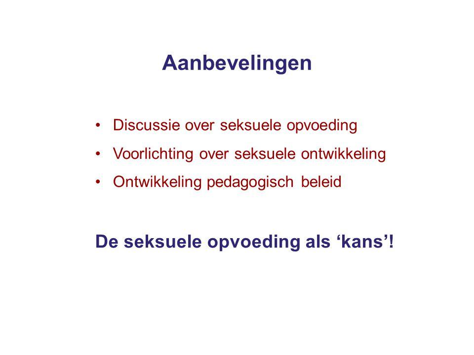 Aanbevelingen Discussie over seksuele opvoeding Voorlichting over seksuele ontwikkeling Ontwikkeling pedagogisch beleid De seksuele opvoeding als 'kan