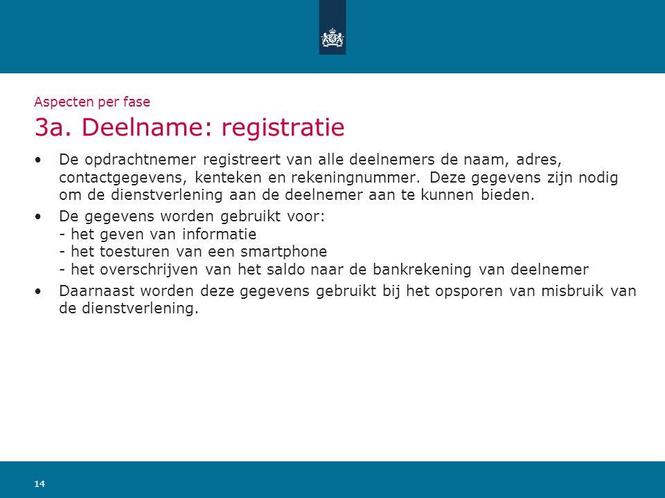 14 Aspecten per fase 3a. Deelname: registratie De opdrachtnemer registreert van alle deelnemers de naam, adres, contactgegevens, kenteken en rekeningn