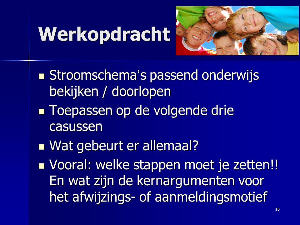 Werkopdracht Stroomschema's passend onderwijs bekijken / doorlopen Stroomschema's passend onderwijs bekijken / doorlopen Toepassen op de volgende drie