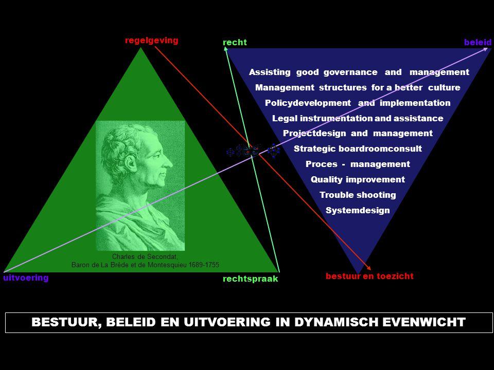 SYSTEM DESIGN: institutional position of merit goods © TriasNet Consultants