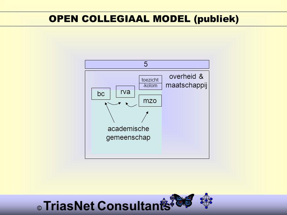 © TriasNet Consultants OPEN COLLEGIAAL MODEL (publiek) 5 academische gemeenschap overheid & maatschappij bc toezicht -kolom mzo rva