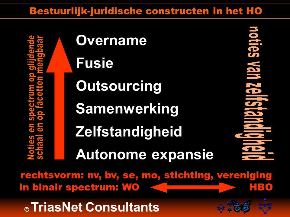 © TriasNet Consultants Bestuurlijk-juridische constructen in het HO Overname Fusie Outsourcing Samenwerking Zelfstandigheid Autonome expansie in binai