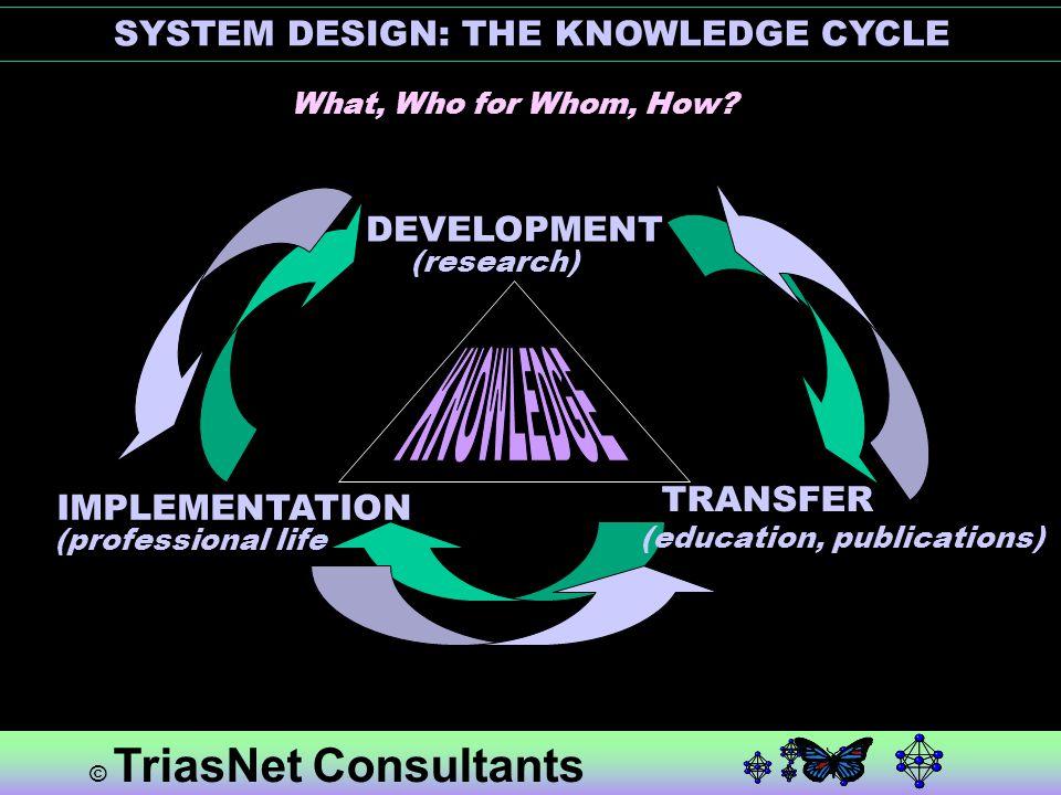 © TriasNet Consultants RIJNLANDS BEDRIJFSMODEL 1 rvc rvb werknemers overheid & maatschappij klanten aandeelhouders or