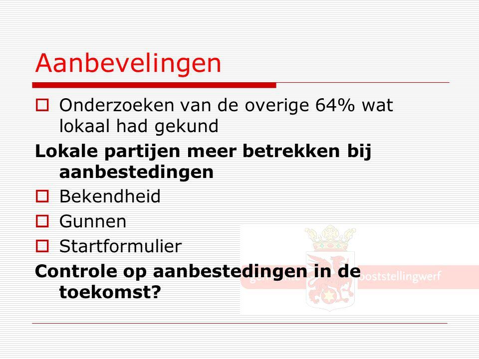 Aanbevelingen  Onderzoeken van de overige 64% wat lokaal had gekund Lokale partijen meer betrekken bij aanbestedingen  Bekendheid  Gunnen  Startfo