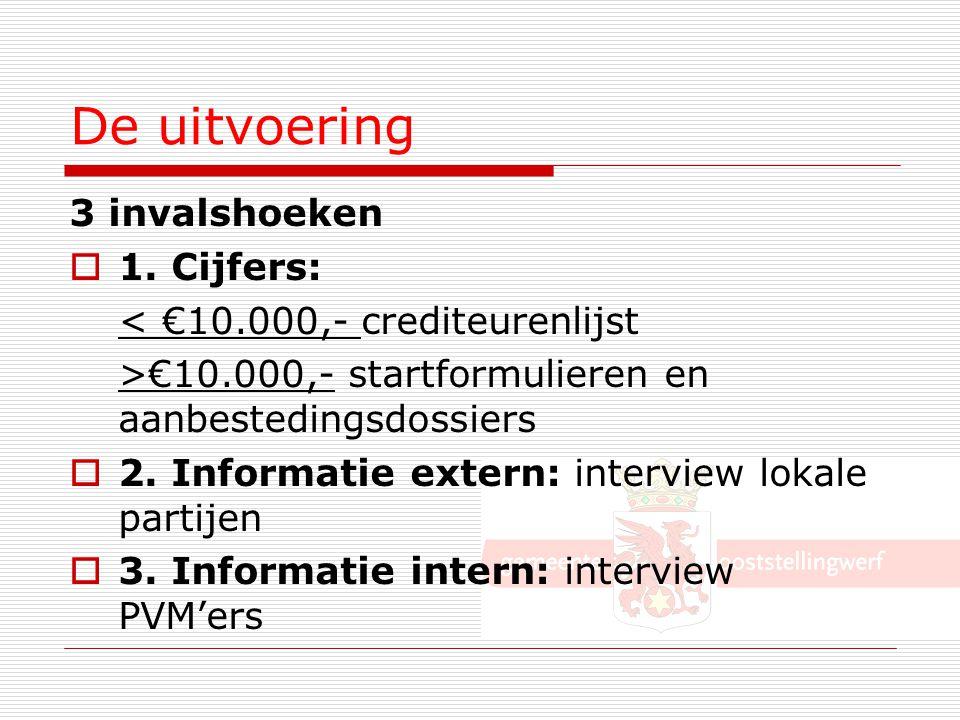 De uitvoering 3 invalshoeken  1. Cijfers: < €10.000,- crediteurenlijst >€10.000,- startformulieren en aanbestedingsdossiers  2. Informatie extern: i