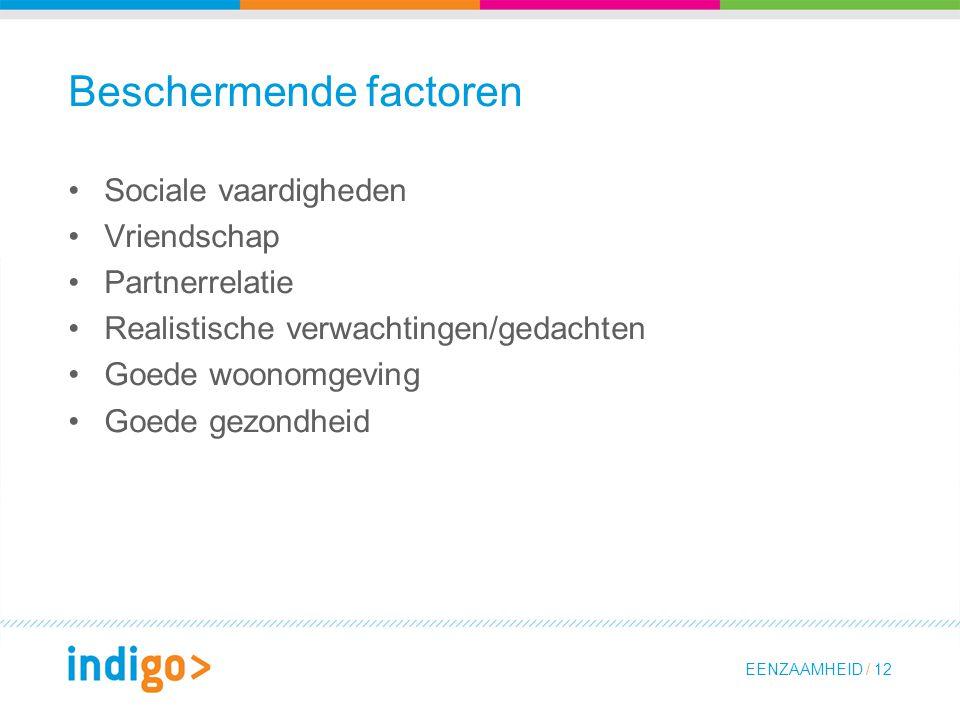 EENZAAMHEID / 12 Beschermende factoren Sociale vaardigheden Vriendschap Partnerrelatie Realistische verwachtingen/gedachten Goede woonomgeving Goede g