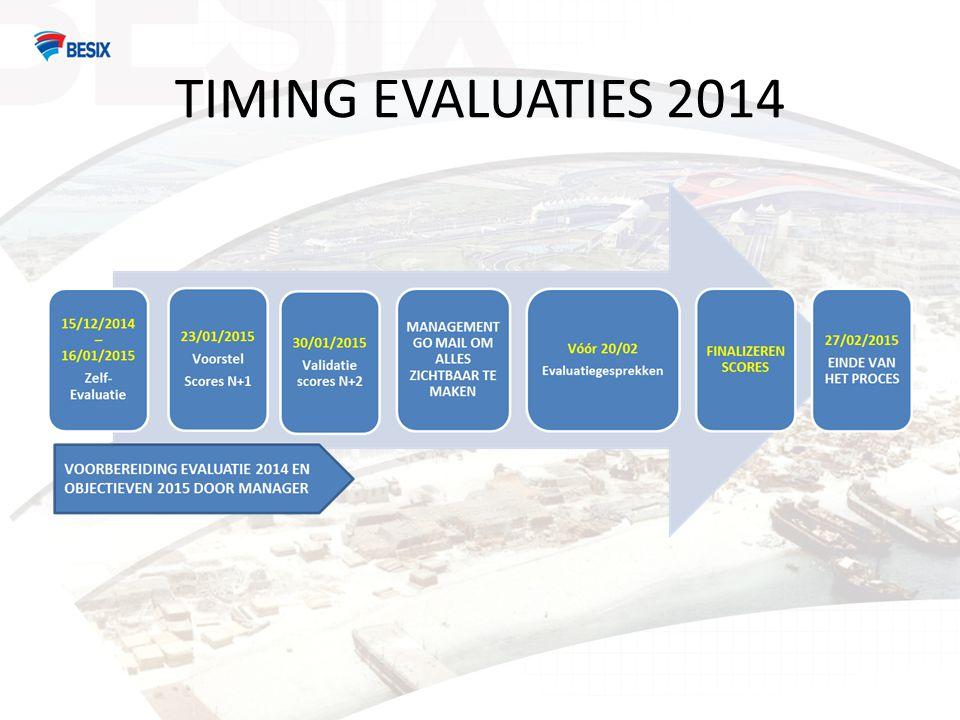 TIMING EVALUATIES 2014
