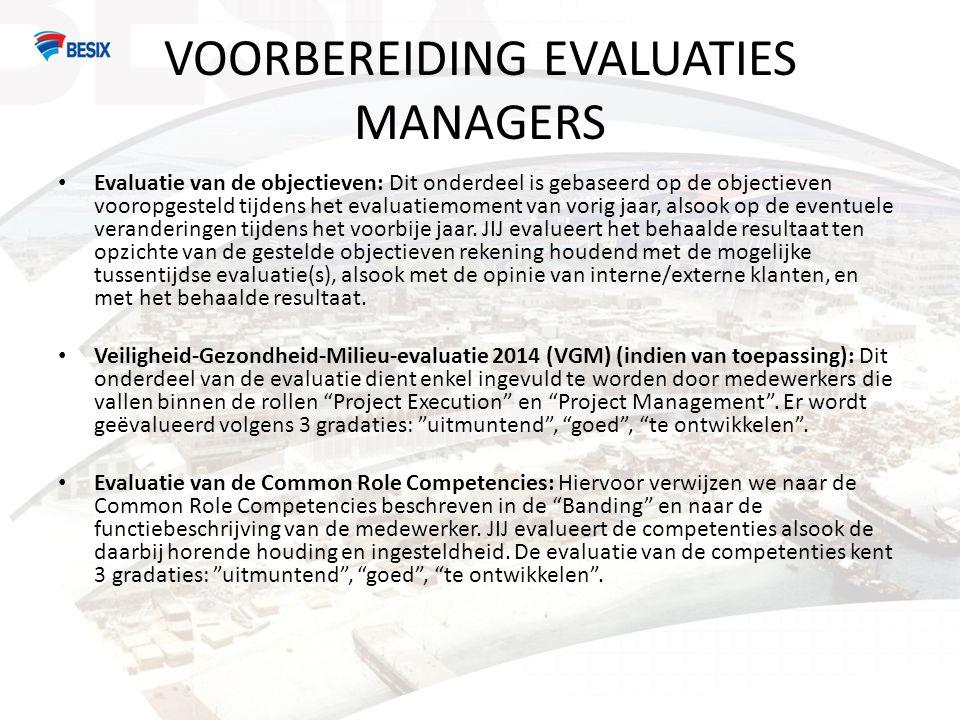VOORBEREIDING EVALUATIES MANAGERS Evaluatie van de objectieven: Dit onderdeel is gebaseerd op de objectieven vooropgesteld tijdens het evaluatiemoment