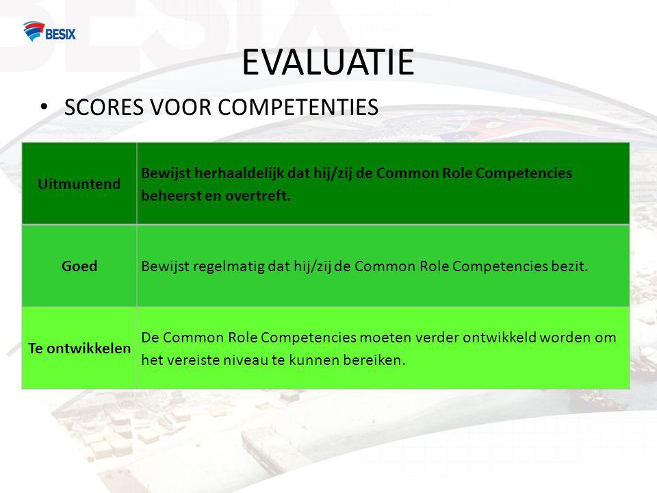 EVALUATIE SCORES VOOR COMPETENTIES Uitmuntend Bewijst herhaaldelijk dat hij/zij de Common Role Competencies beheerst en overtreft. GoedBewijst regelma