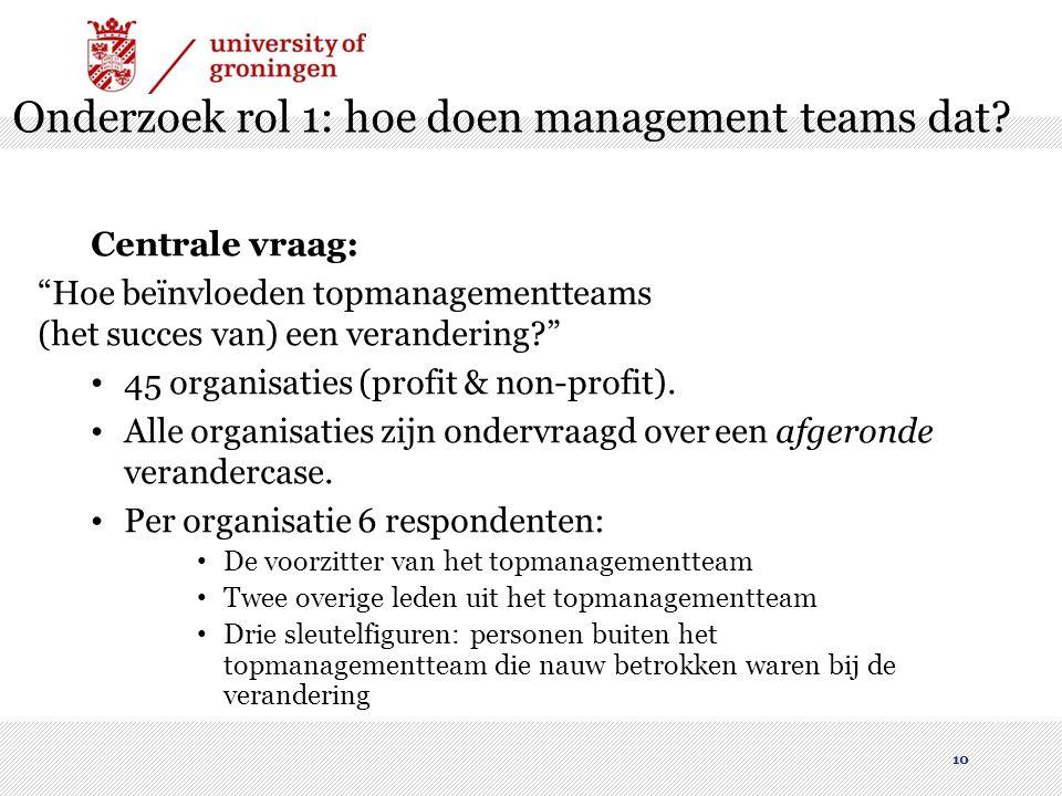 """10 Onderzoek rol 1: hoe doen management teams dat? Centrale vraag: """"Hoe beïnvloeden topmanagementteams (het succes van) een verandering?"""" 45 organisat"""
