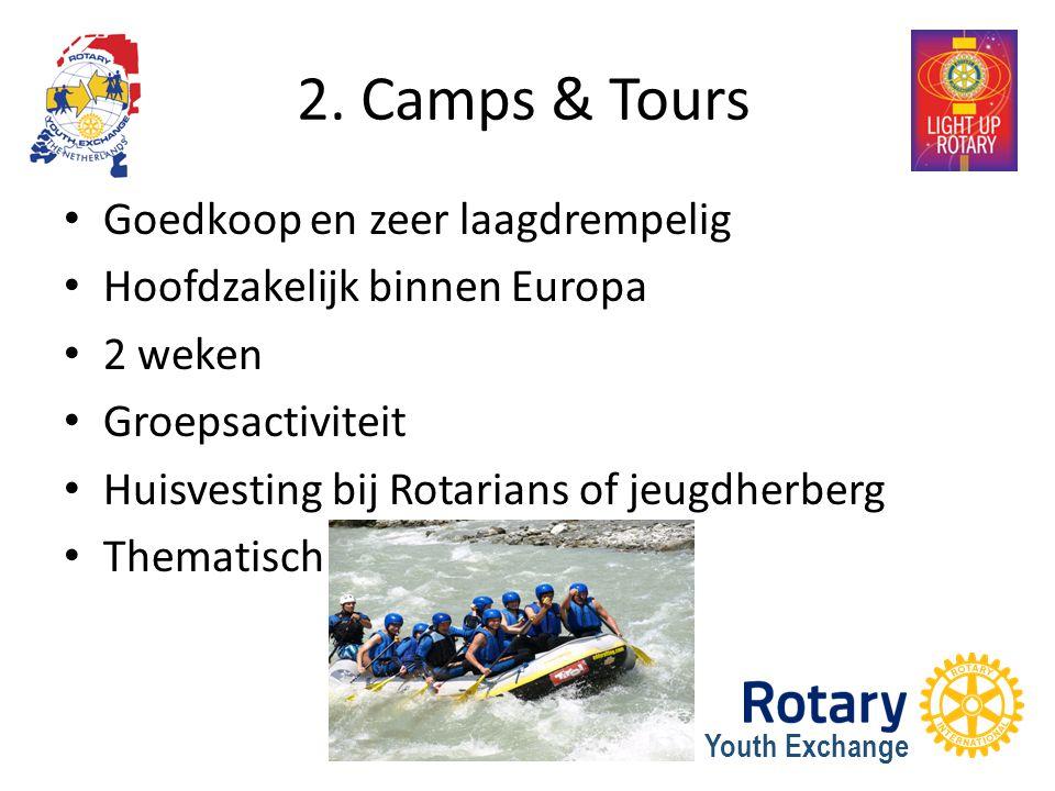 Youth Exchange 2. Camps & Tours Goedkoop en zeer laagdrempelig Hoofdzakelijk binnen Europa 2 weken Groepsactiviteit Huisvesting bij Rotarians of jeugd