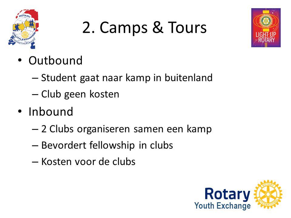 Youth Exchange 2. Camps & Tours Outbound – Student gaat naar kamp in buitenland – Club geen kosten Inbound – 2 Clubs organiseren samen een kamp – Bevo