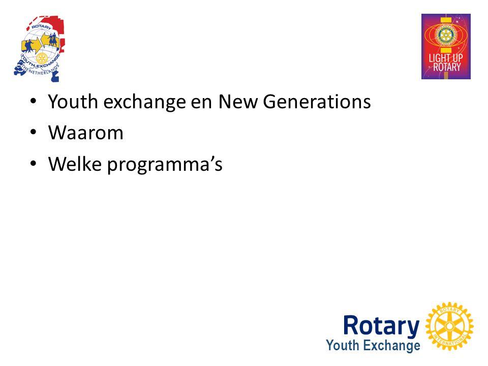 Youth Exchange Youth exchange en New Generations Waarom Welke programma's