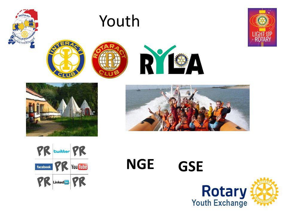 Youth Exchange Youth NGE GSE