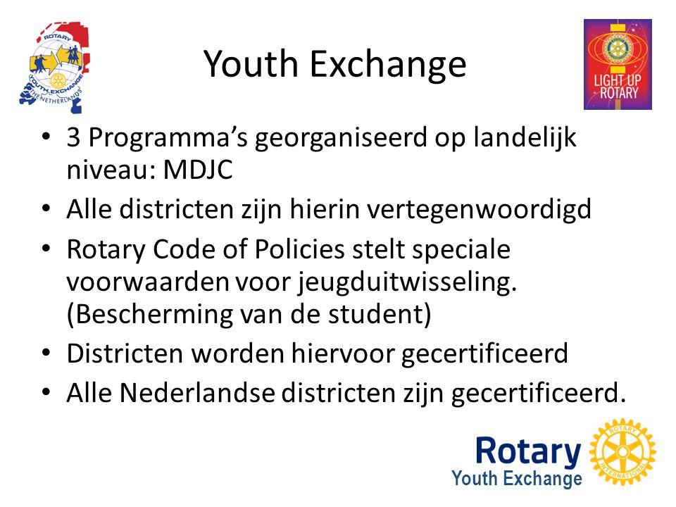 Youth Exchange 3 Programma's georganiseerd op landelijk niveau: MDJC Alle districten zijn hierin vertegenwoordigd Rotary Code of Policies stelt specia