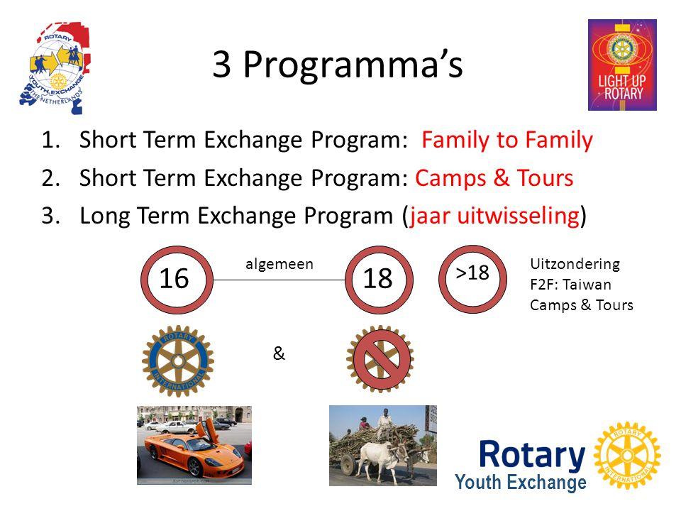 Youth Exchange 3 Programma's 1.Short Term Exchange Program: Family to Family 2.Short Term Exchange Program: Camps & Tours 3.Long Term Exchange Program