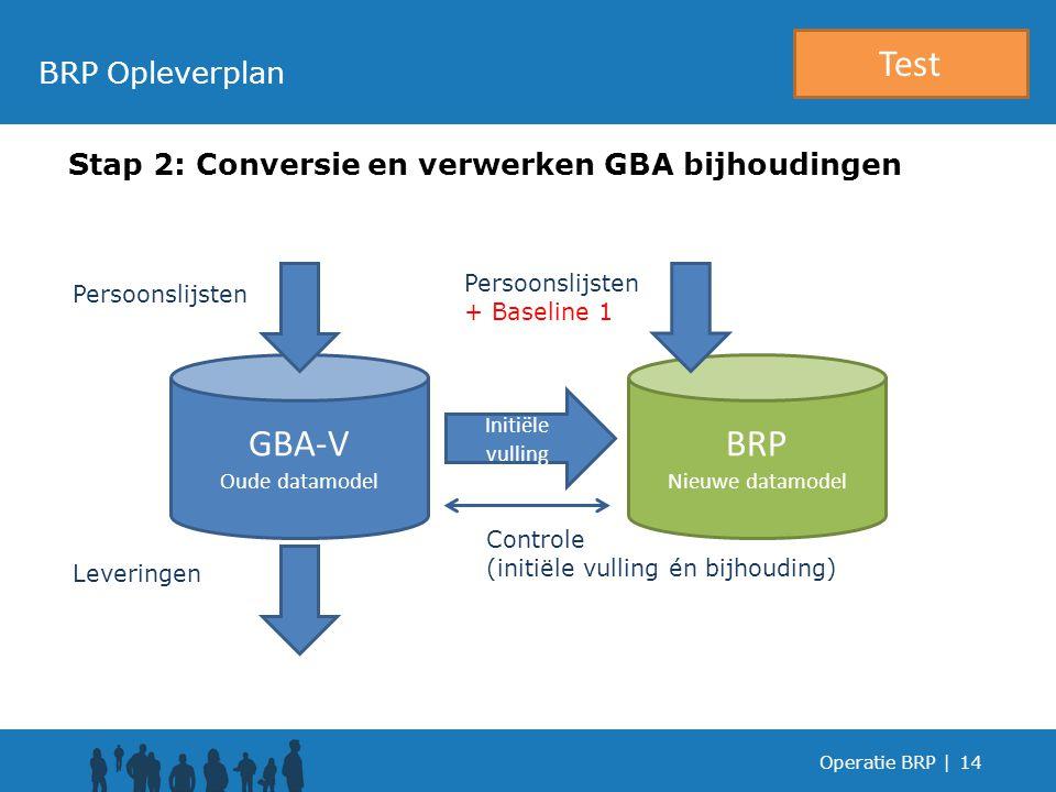 Stap 2: Conversie en verwerken GBA bijhoudingen Operatie BRP |14 BRP Opleverplan GBA-V Oude datamodel BRP Nieuwe datamodel Persoonslijsten Leveringen Persoonslijsten + Baseline 1 Controle (initiële vulling én bijhouding) Test Initiële vulling