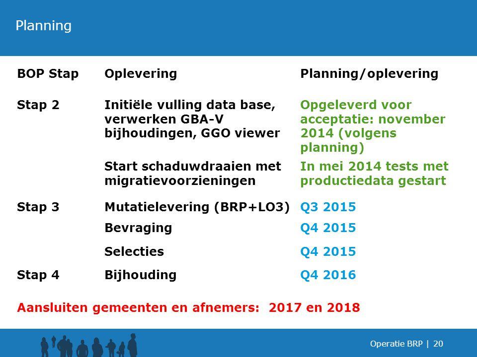 Operatie BRP |20 BOP StapOpleveringPlanning/oplevering Stap 2Initiële vulling data base, verwerken GBA-V bijhoudingen, GGO viewer Opgeleverd voor acceptatie: november 2014 (volgens planning) Start schaduwdraaien met migratievoorzieningen In mei 2014 tests met productiedata gestart Stap 3Mutatielevering (BRP+LO3)Q3 2015 BevragingQ4 2015 SelectiesQ4 2015 Stap 4BijhoudingQ4 2016 Aansluiten gemeenten en afnemers: 2017 en 2018 Planning