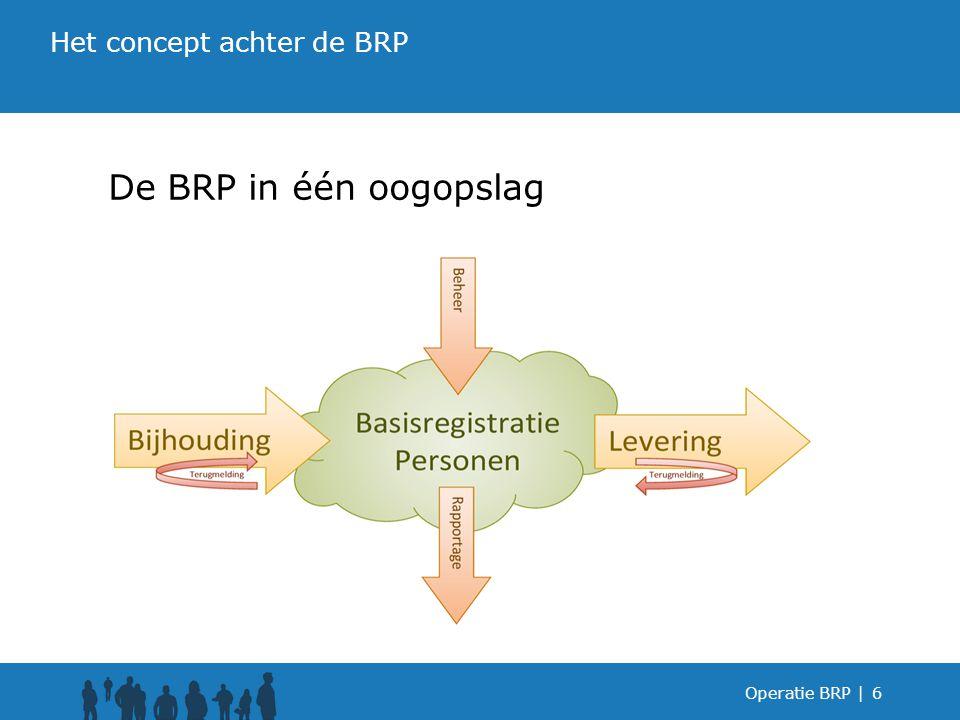 Operatie BRP |7 Bijhouding in meer detail