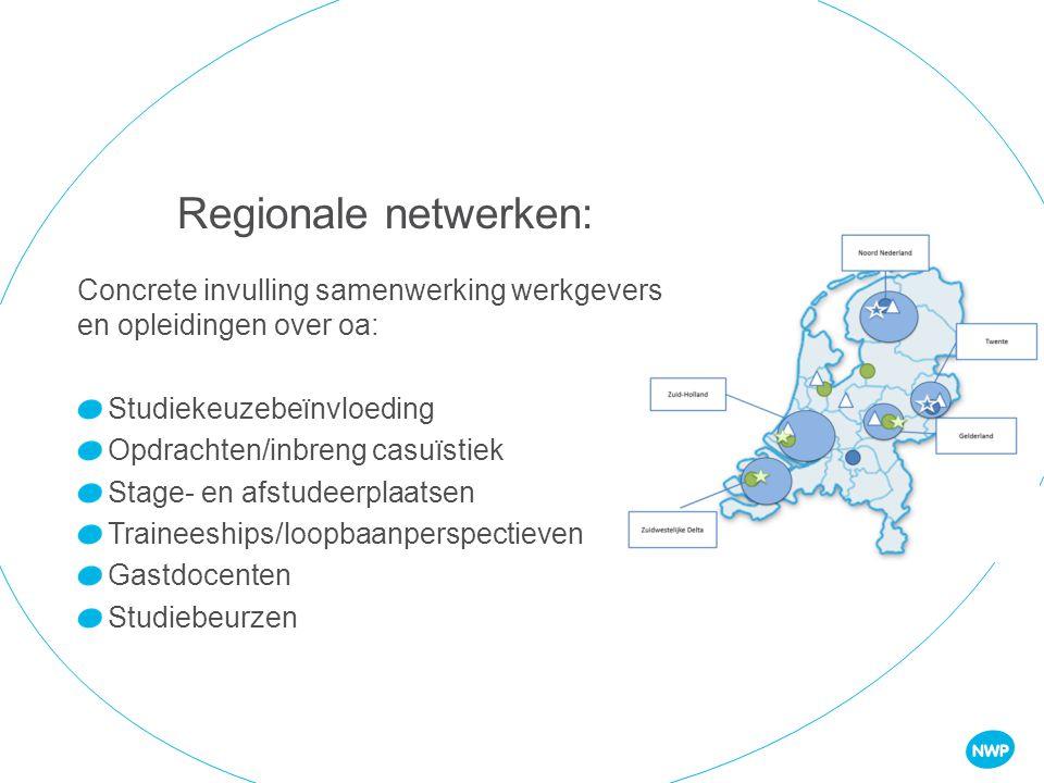 Regionale netwerken: Concrete invulling samenwerking werkgevers en opleidingen over oa: Studiekeuzebeïnvloeding Opdrachten/inbreng casuïstiek Stage- en afstudeerplaatsen Traineeships/loopbaanperspectieven Gastdocenten Studiebeurzen